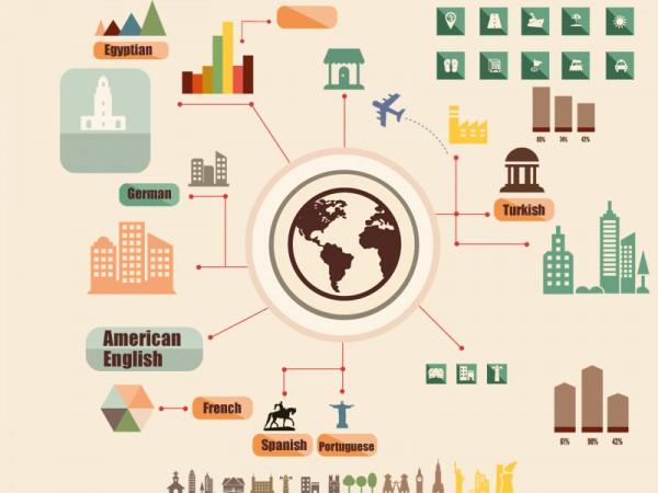 Андроид като самоучител за чужд език