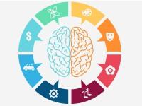 Пет приложения за трениране на паметта и концентрацията